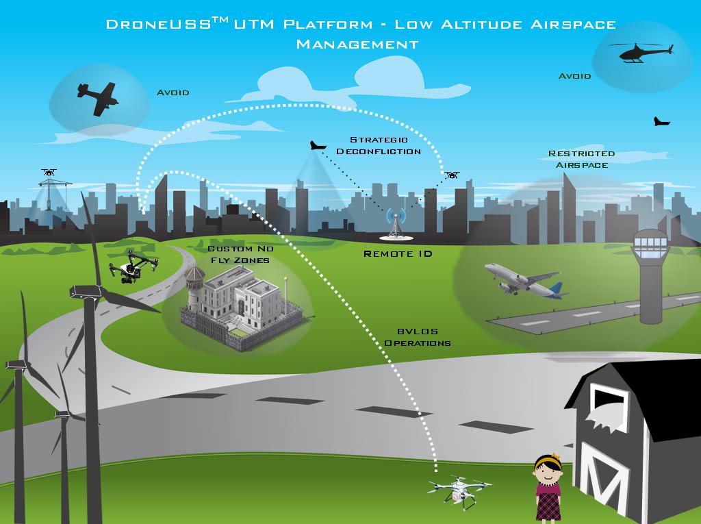 droneuss-utm-cartoon-v1
