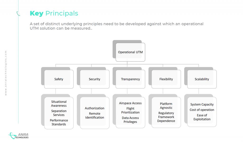 key-principals-pmg